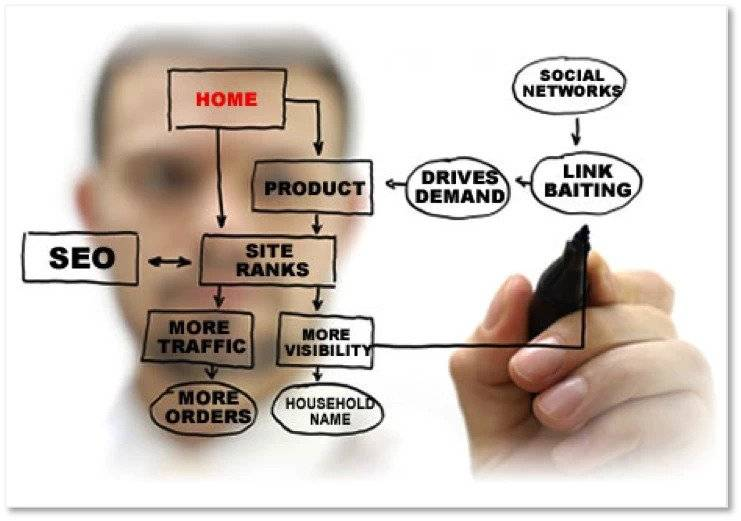 BrightEdge Customer Column - What Changed In Digital Marketing?