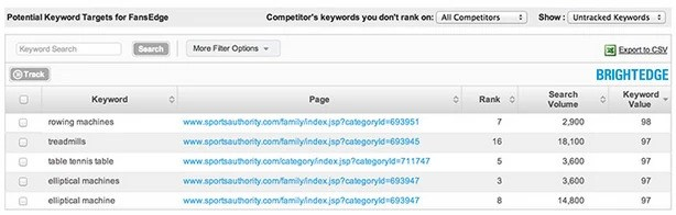 building a landing page how to - brightedge