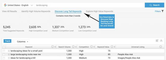 brightedge content marketing discover long tail keywords
