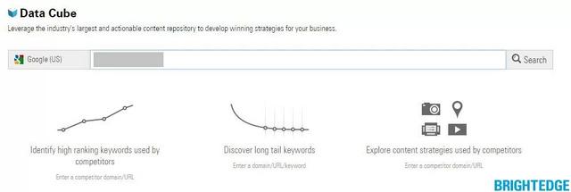 brighetdge content workflow - Data Cube Search