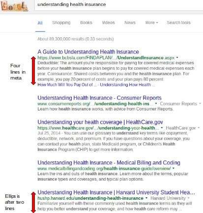 googles serp changes expand meta description BrightEdge