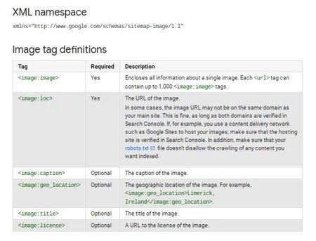 How to create a site map for image SEO