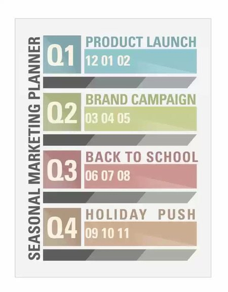 integrated marketing program planning example - brightedge