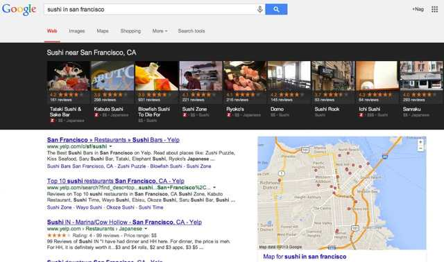 Google Carousel Results