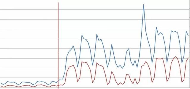 meta canonical tags data - brightedge