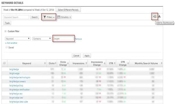 understanding how to monitor keywords in brightedge