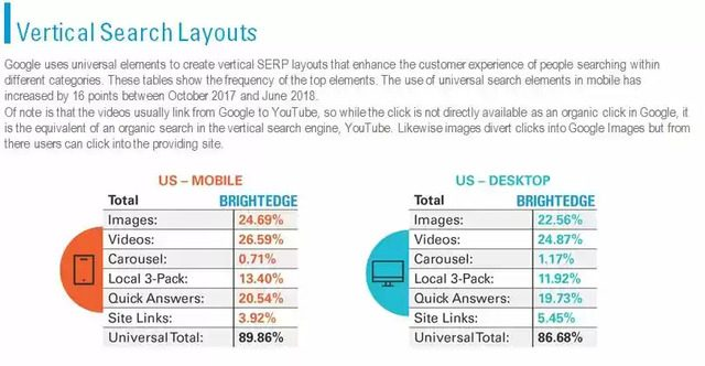 new ad format for vertical search layouts - brightedge