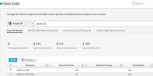 Organic search statistics to boost email marketing with brightedge
