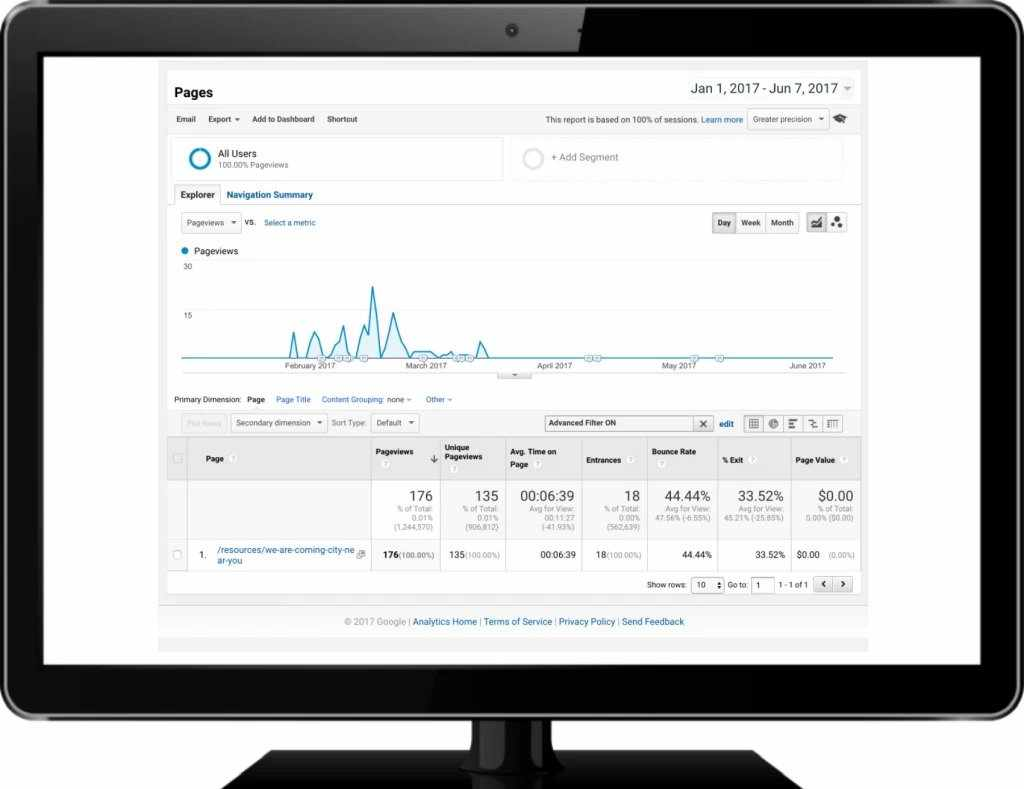 ContentIQ - GA showing traffic to an orphaned page - in monitor