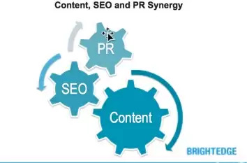 discover how to do public relations seo - brightedge