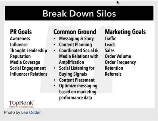 breaking down silos for public relations seo - brightedge