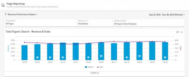 Track mobile traffic to plan for responsive design best practices - brightedge