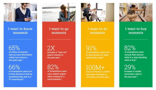 micro moments and google SEO best practices 2016 - brightedge