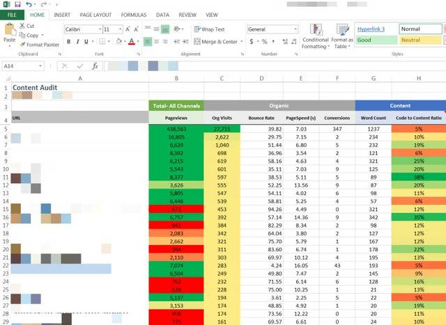 see the results of an seo content audit with brightedge