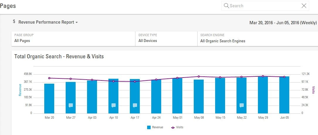 seo experts can use page reporting - BrightEdge