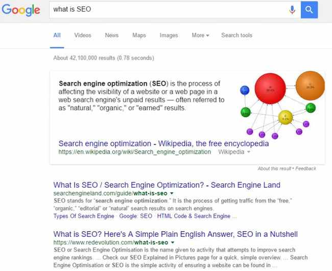 brightedge shows example of the SERPs
