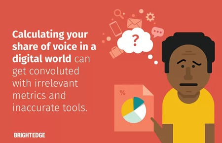 learn more about share of voice and how it works - brightedge