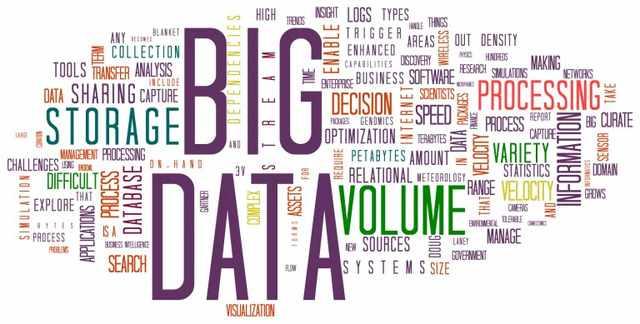 Big Data Challenge/Tracking Integrated Marketing-BrightEdge