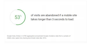 Load time and video SEO with brightedge