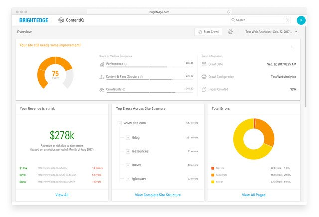 contentiq website audit dashboard screen - brightedge
