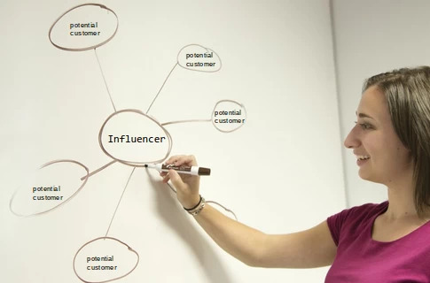Influencer word of mouth Marketing - brightedge
