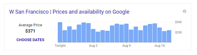 google price insights bar chart