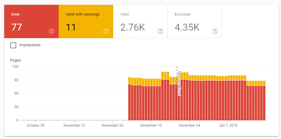 google search console site errors visualization graph