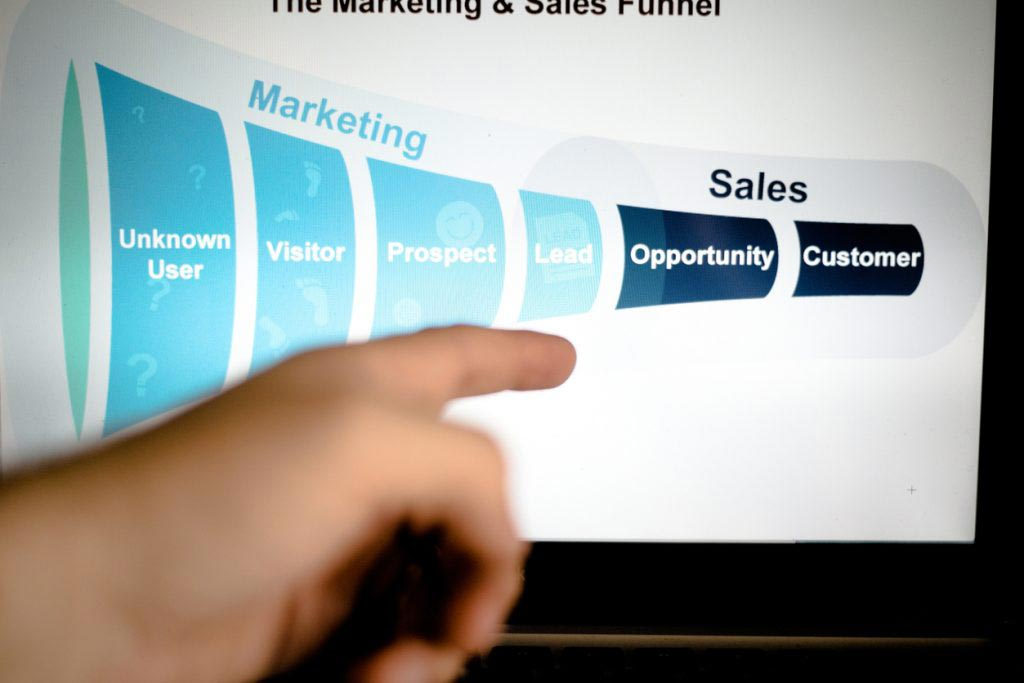 Brands need create better content for potential customers in the middle of the sales funnel
