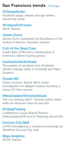 Twitter trending topics is one way to use social media to uncover topics of interest for users