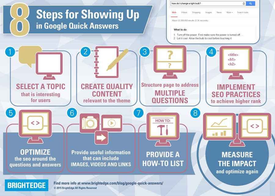 8 steps for showing up in google quick answers infographic