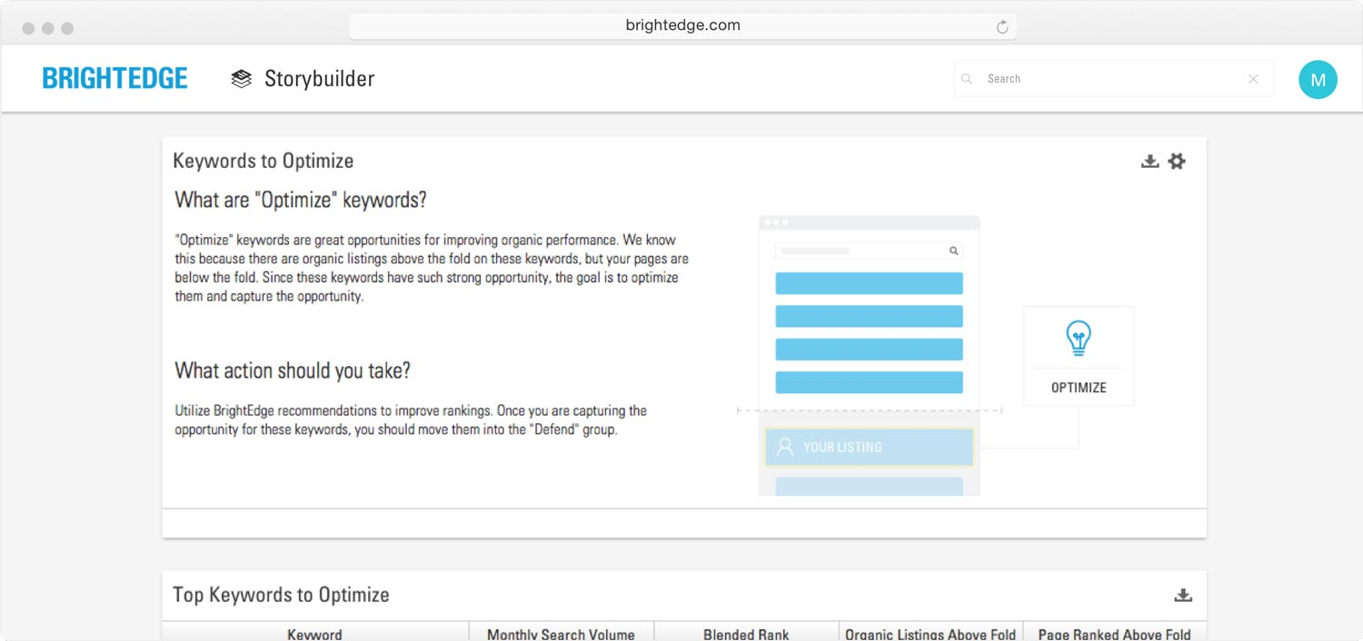 keyword prioritization storybuilder setup screen