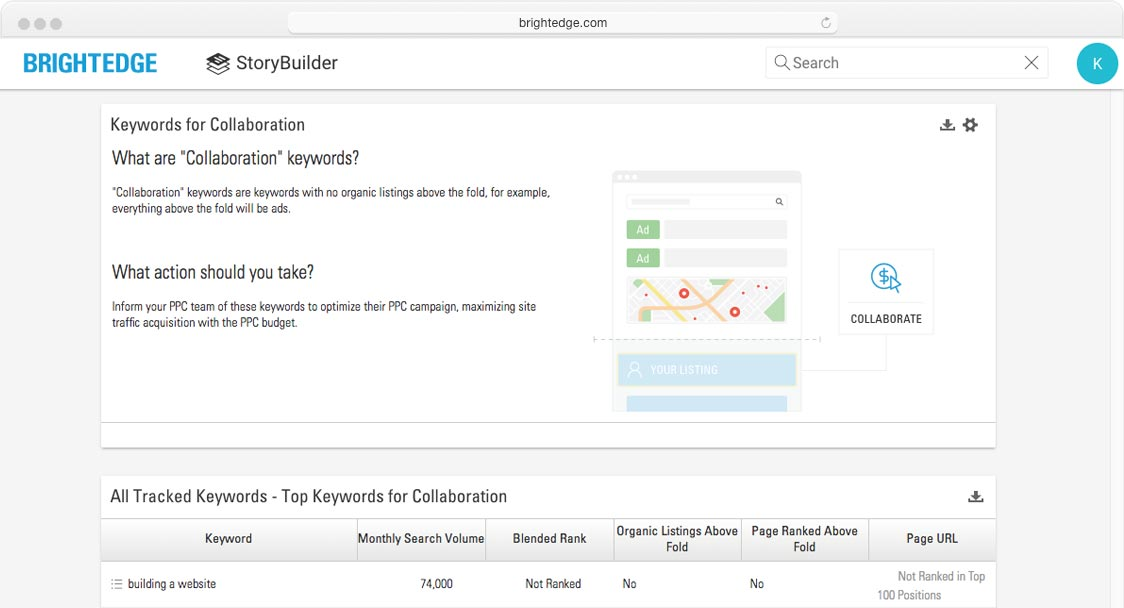 keyword prioritization storybuilder keywords for collaboration