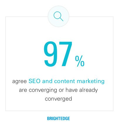 smart content: seo and content marketing have already converged
