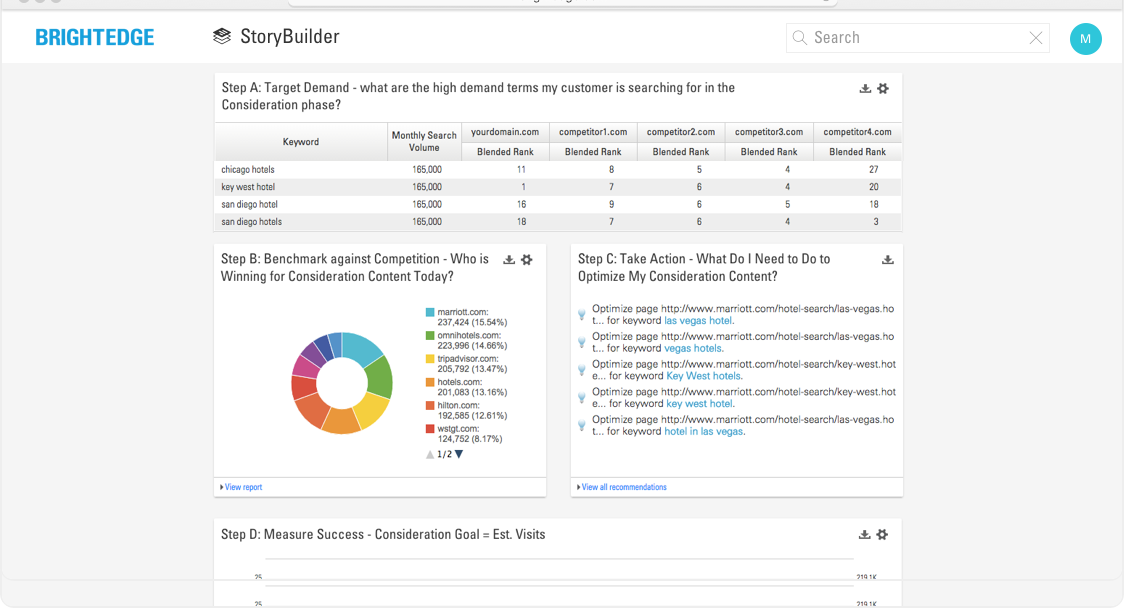 b2b solutions storybuilder example screenshot