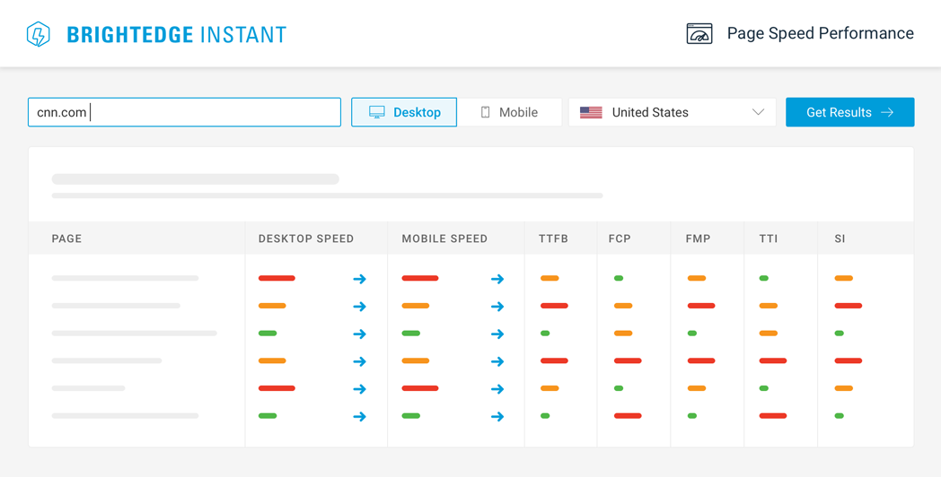 brightedge instant page speed performance graphic