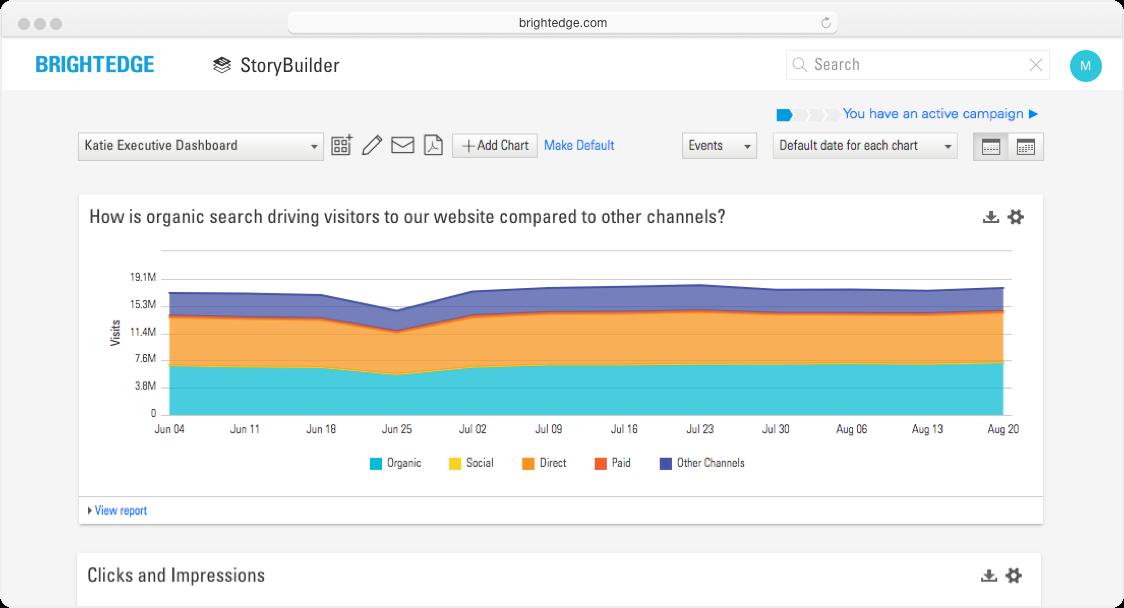 BrightEdge StoryBuilder using Site Report metrics